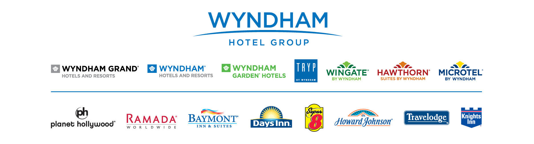 how do the wyndham hotel group and choice hotel group position themselves to compete with one anothe